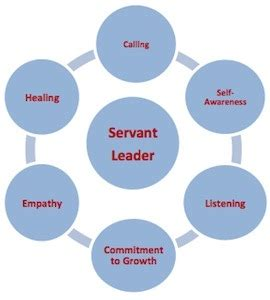 College essay servant leadership